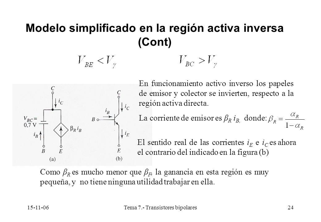 15-11-06Tema 7.- Transistores bipolares24 Modelo simplificado en la región activa inversa (Cont) En funcionamiento activo inverso los papeles de emisor y colector se invierten, respecto a la región activa directa.
