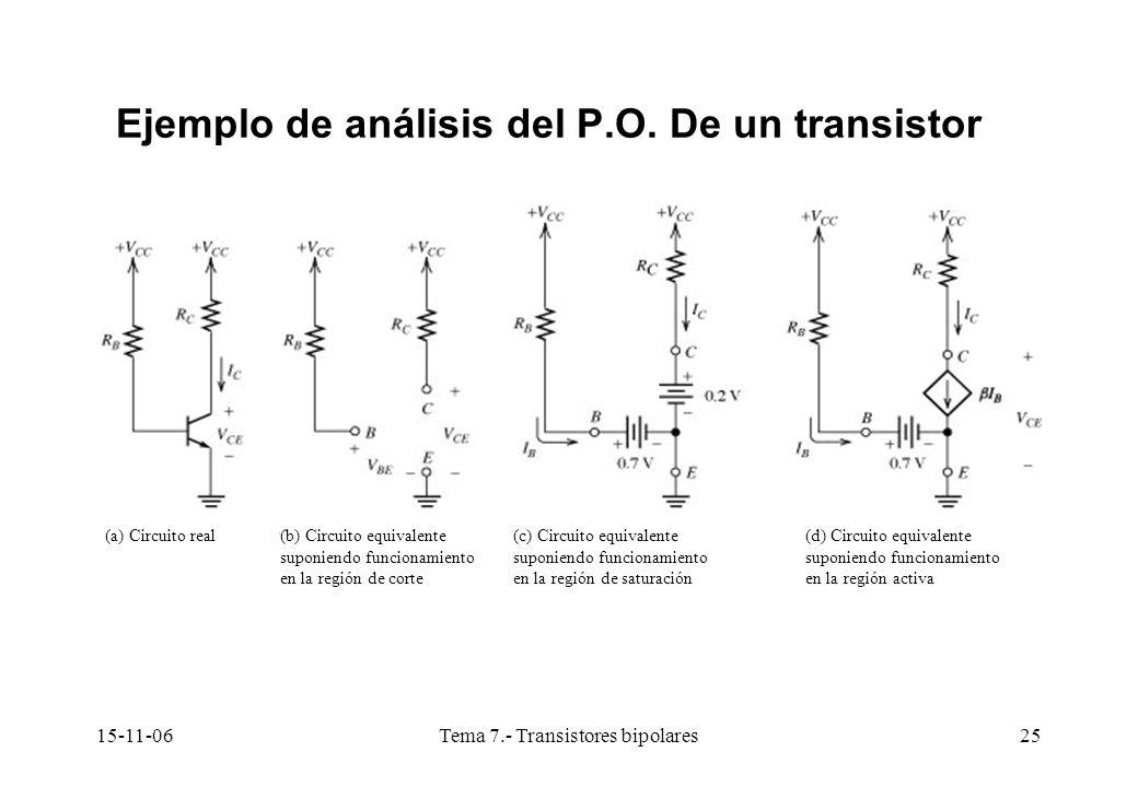 15-11-06Tema 7.- Transistores bipolares25 Ejemplo de análisis del P.O. De un transistor (a) Circuito real(b) Circuito equivalente suponiendo funcionam