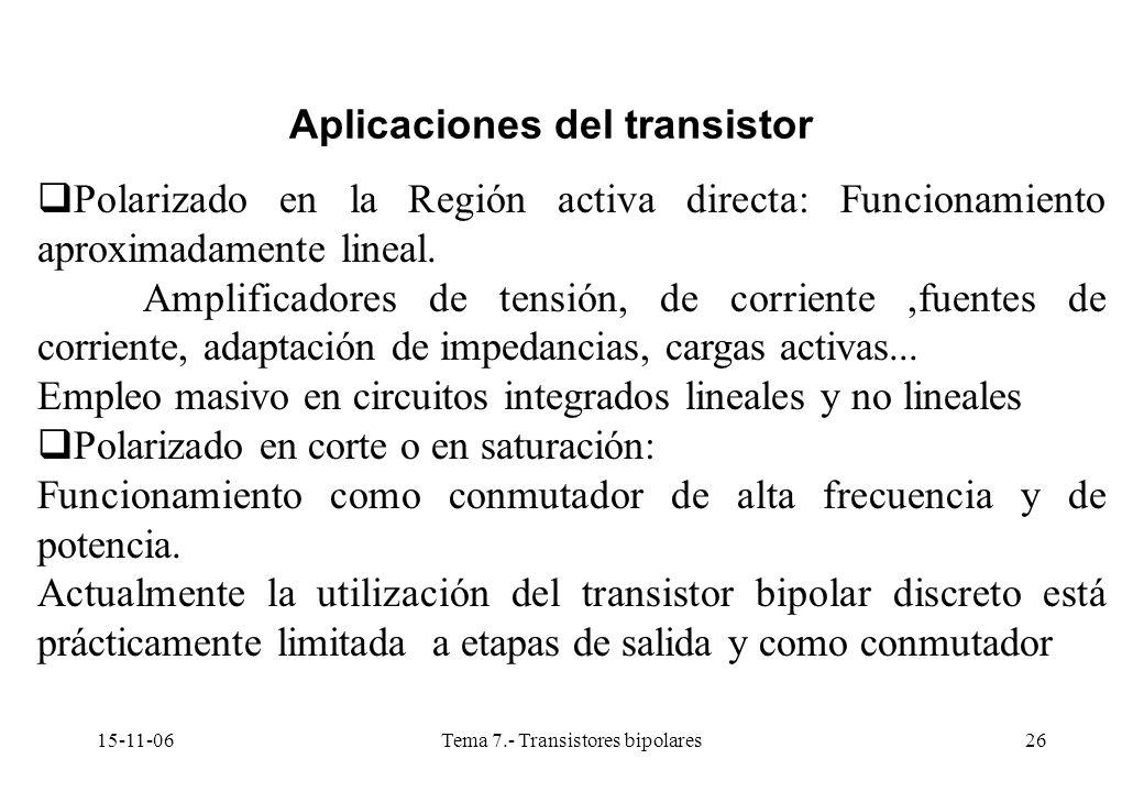 15-11-06Tema 7.- Transistores bipolares26 Aplicaciones del transistor Polarizado en la Región activa directa: Funcionamiento aproximadamente lineal. A