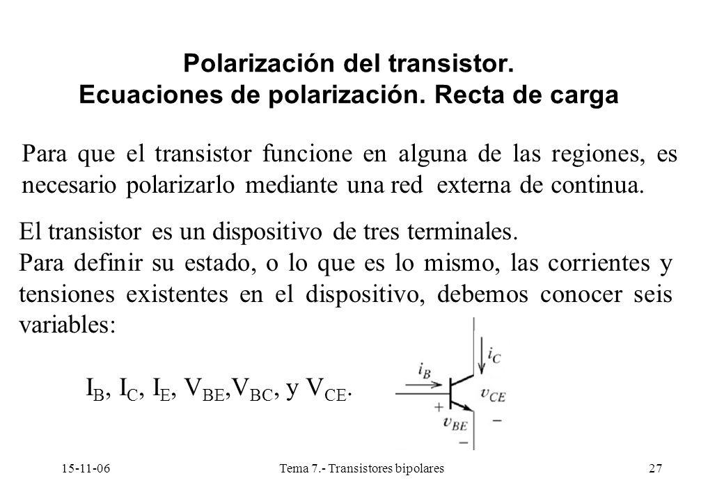 15-11-06Tema 7.- Transistores bipolares27 Polarización del transistor. Ecuaciones de polarización. Recta de carga Para que el transistor funcione en a