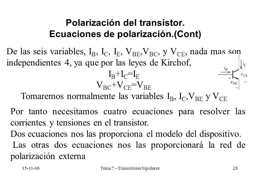 15-11-06Tema 7.- Transistores bipolares28 Polarización del transistor. Ecuaciones de polarización.(Cont) De las seis variables, I B, I C, I E, V BE,V