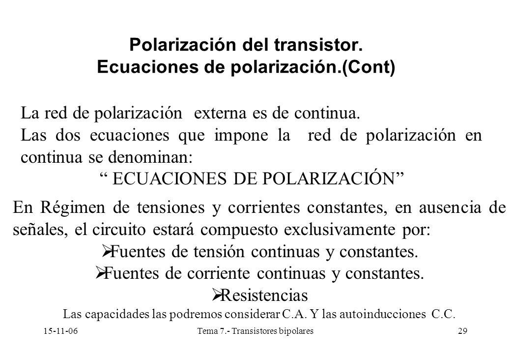 15-11-06Tema 7.- Transistores bipolares29 Polarización del transistor. Ecuaciones de polarización.(Cont) La red de polarización externa es de continua