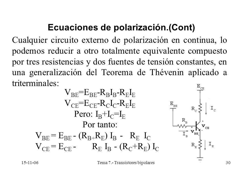 15-11-06Tema 7.- Transistores bipolares30 Ecuaciones de polarización.(Cont) Cualquier circuito externo de polarización en continua, lo podemos reducir