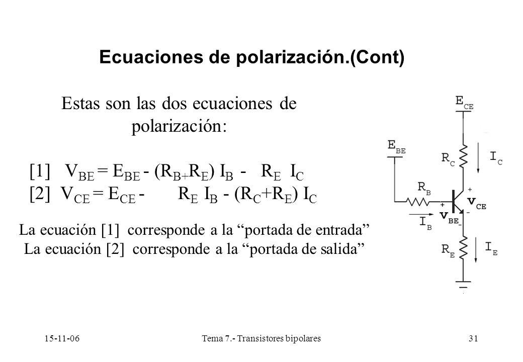 15-11-06Tema 7.- Transistores bipolares31 Ecuaciones de polarización.(Cont) Estas son las dos ecuaciones de polarización: [1] V BE = E BE - (R B+ R E ) I B - R E I C [2] V CE = E CE - R E I B - (R C +R E ) I C La ecuación [1] corresponde a la portada de entrada La ecuación [2] corresponde a la portada de salida