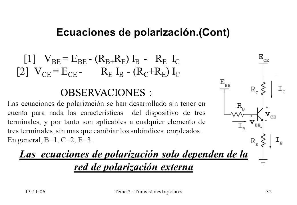 15-11-06Tema 7.- Transistores bipolares32 Ecuaciones de polarización.(Cont) [1] V BE = E BE - (R B+ R E ) I B - R E I C [2] V CE = E CE - R E I B - (R C +R E ) I C OBSERVACIONES : Las ecuaciones de polarización se han desarrollado sin tener en cuenta para nada las características del dispositivo de tres terminales, y por tanto son aplicables a cualquier elemento de tres terminales, sin mas que cambiar los subíndices empleados.
