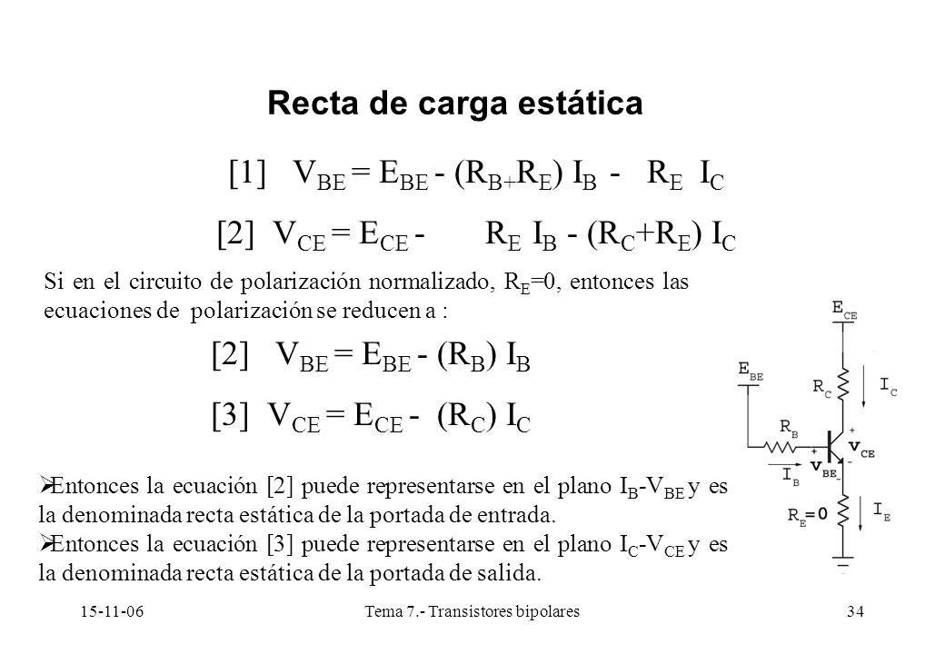15-11-06Tema 7.- Transistores bipolares34 Recta de carga estática [1] V BE = E BE - (R B+ R E ) I B - R E I C [2] V CE = E CE - R E I B - (R C +R E ) I C Si en el circuito de polarización normalizado, R E =0, entonces las ecuaciones de polarización se reducen a : [2] V BE = E BE - (R B ) I B [3] V CE = E CE - (R C ) I C Entonces la ecuación [2] puede representarse en el plano I B -V BE y es la denominada recta estática de la portada de entrada.