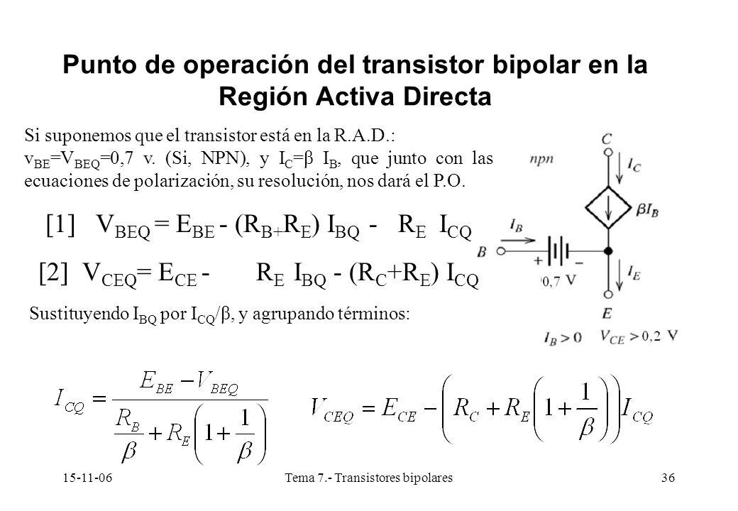 15-11-06Tema 7.- Transistores bipolares36 Punto de operación del transistor bipolar en la Región Activa Directa Si suponemos que el transistor está en la R.A.D.: v BE =V BEQ =0,7 v.