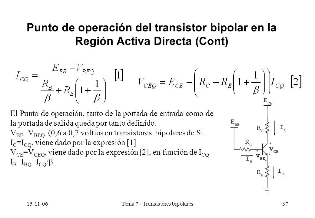 15-11-06Tema 7.- Transistores bipolares37 Punto de operación del transistor bipolar en la Región Activa Directa (Cont) El Punto de operación, tanto de