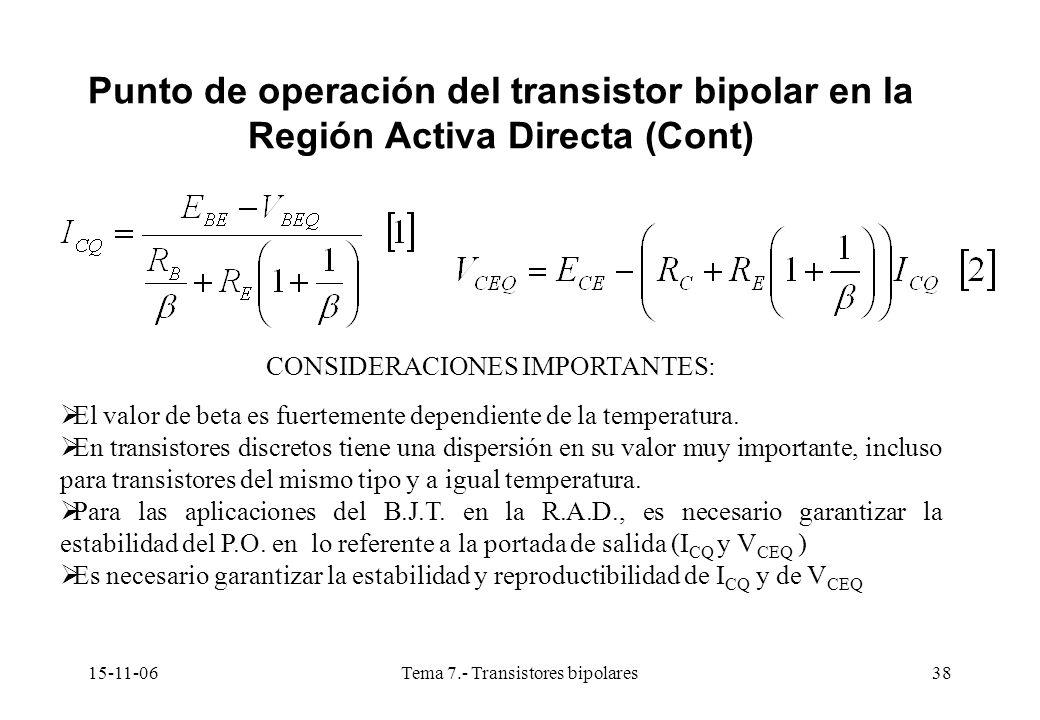 15-11-06Tema 7.- Transistores bipolares38 Punto de operación del transistor bipolar en la Región Activa Directa (Cont) CONSIDERACIONES IMPORTANTES: El