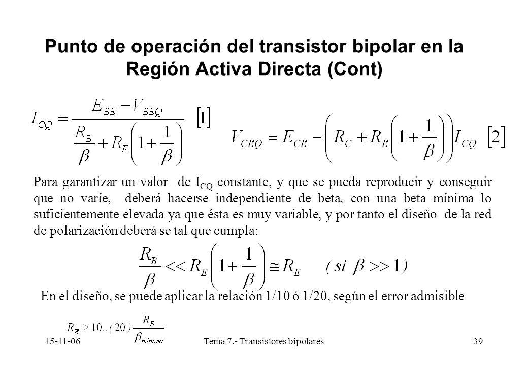 15-11-06Tema 7.- Transistores bipolares39 Punto de operación del transistor bipolar en la Región Activa Directa (Cont) Para garantizar un valor de I C