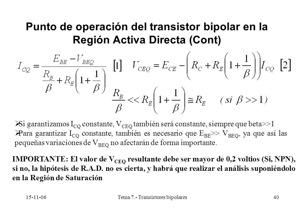 15-11-06Tema 7.- Transistores bipolares40 Punto de operación del transistor bipolar en la Región Activa Directa (Cont) Si garantizamos I CQ constante, V CEQ también será constante, siempre que beta>>1 Para garantizar I CQ constante, también es necesario que E BE >> V BEQ, ya que así las pequeñas variaciones de V BEQ no afectarán de forma importante.