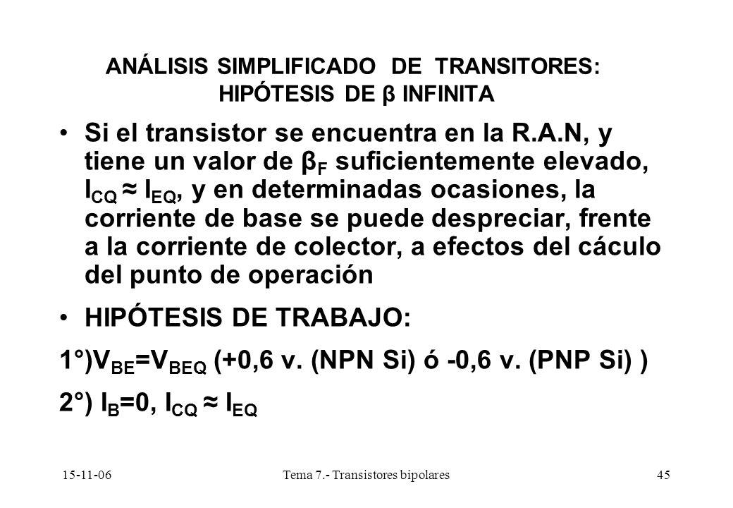 15-11-06Tema 7.- Transistores bipolares45 ANÁLISIS SIMPLIFICADO DE TRANSITORES: HIPÓTESIS DE β INFINITA Si el transistor se encuentra en la R.A.N, y tiene un valor de β F suficientemente elevado, I CQ I EQ, y en determinadas ocasiones, la corriente de base se puede despreciar, frente a la corriente de colector, a efectos del cáculo del punto de operación HIPÓTESIS DE TRABAJO: 1°)V BE =V BEQ (+0,6 v.