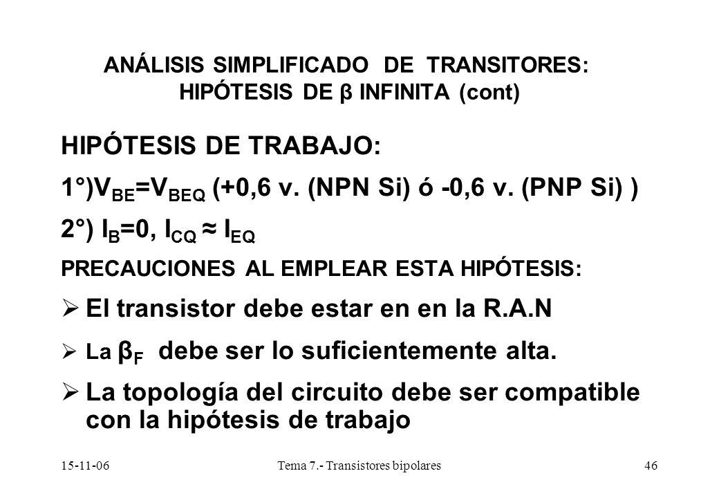 15-11-06Tema 7.- Transistores bipolares46 ANÁLISIS SIMPLIFICADO DE TRANSITORES: HIPÓTESIS DE β INFINITA (cont) HIPÓTESIS DE TRABAJO: 1°)V BE =V BEQ (+