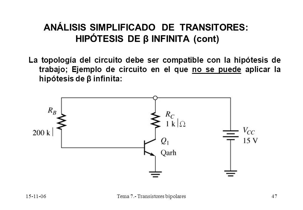 15-11-06Tema 7.- Transistores bipolares47 ANÁLISIS SIMPLIFICADO DE TRANSITORES: HIPÓTESIS DE β INFINITA (cont) La topología del circuito debe ser compatible con la hipótesis de trabajo; Ejemplo de circuito en el que no se puede aplicar la hipótesis de β infinita: