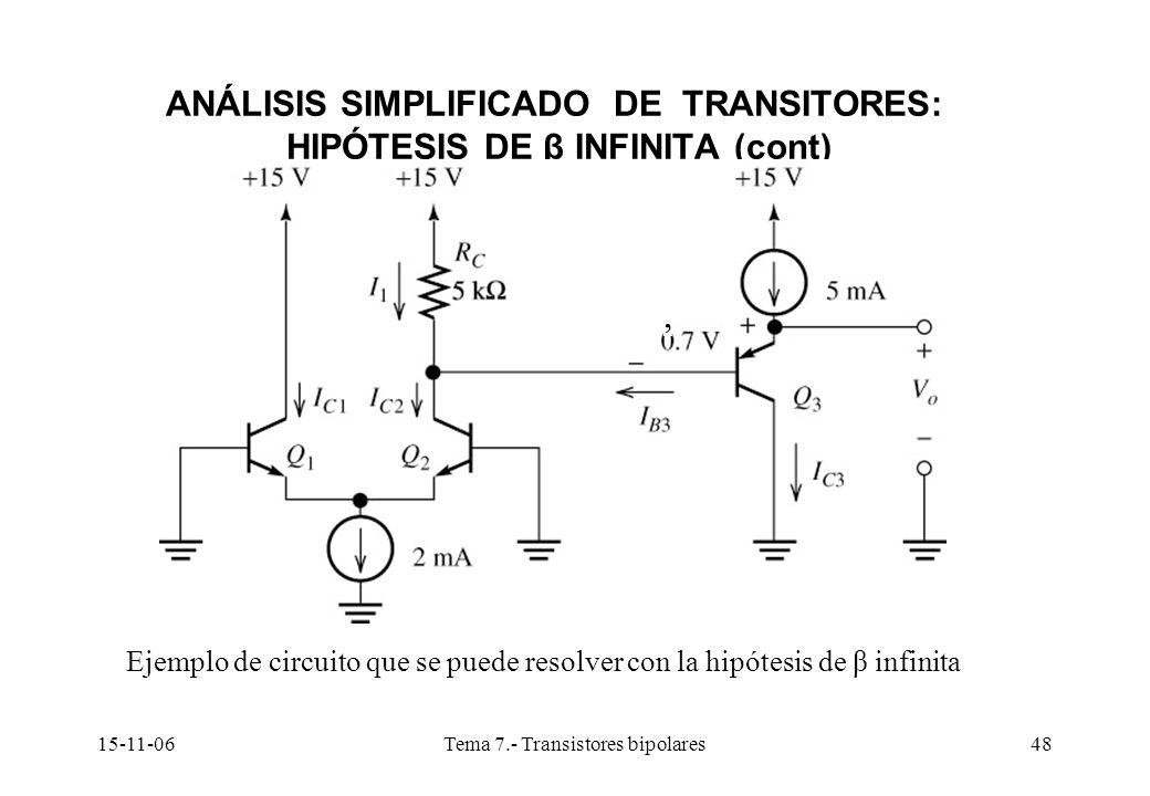 15-11-06Tema 7.- Transistores bipolares48 ANÁLISIS SIMPLIFICADO DE TRANSITORES: HIPÓTESIS DE β INFINITA (cont), Ejemplo de circuito que se puede resol