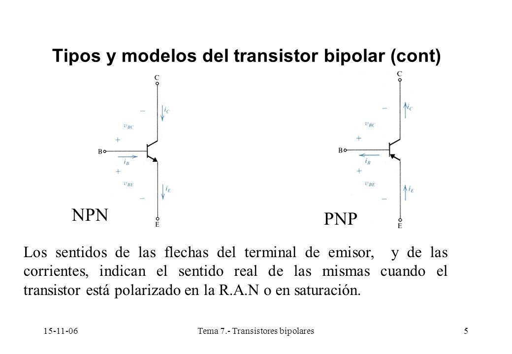 15-11-06Tema 7.- Transistores bipolares5 Tipos y modelos del transistor bipolar (cont) NPN PNP Los sentidos de las flechas del terminal de emisor, y de las corrientes, indican el sentido real de las mismas cuando el transistor está polarizado en la R.A.N o en saturación.