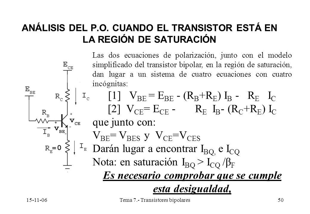 15-11-06Tema 7.- Transistores bipolares50 ANÁLISIS DEL P.O. CUANDO EL TRANSISTOR ESTÁ EN LA REGIÓN DE SATURACIÓN Las dos ecuaciones de polarización, j