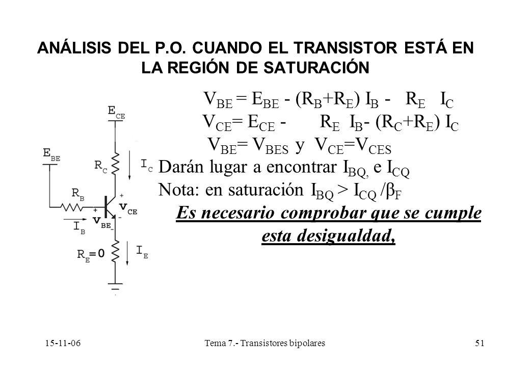 15-11-06Tema 7.- Transistores bipolares51 ANÁLISIS DEL P.O. CUANDO EL TRANSISTOR ESTÁ EN LA REGIÓN DE SATURACIÓN V BE = E BE - (R B +R E ) I B - R E I