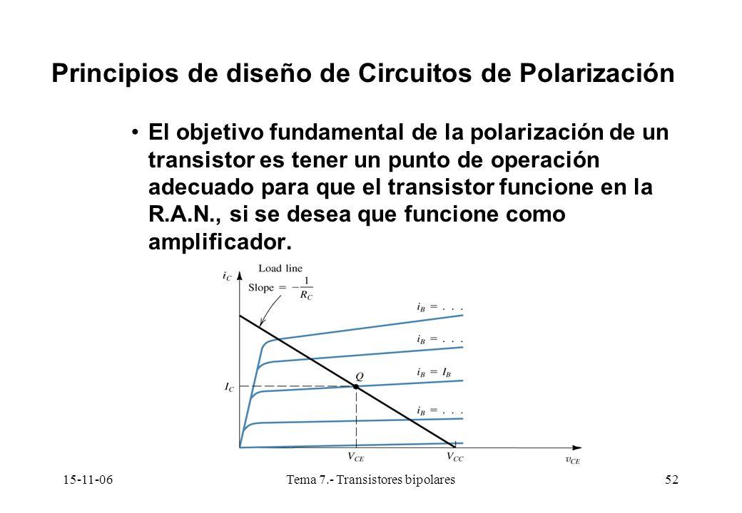 15-11-06Tema 7.- Transistores bipolares52 Principios de diseño de Circuitos de Polarización El objetivo fundamental de la polarización de un transistor es tener un punto de operación adecuado para que el transistor funcione en la R.A.N., si se desea que funcione como amplificador.
