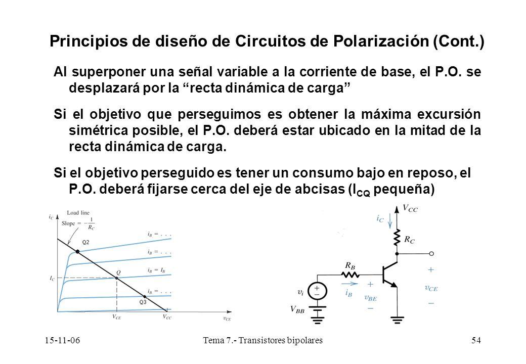 15-11-06Tema 7.- Transistores bipolares54 Al superponer una señal variable a la corriente de base, el P.O. se desplazará por la recta dinámica de carg