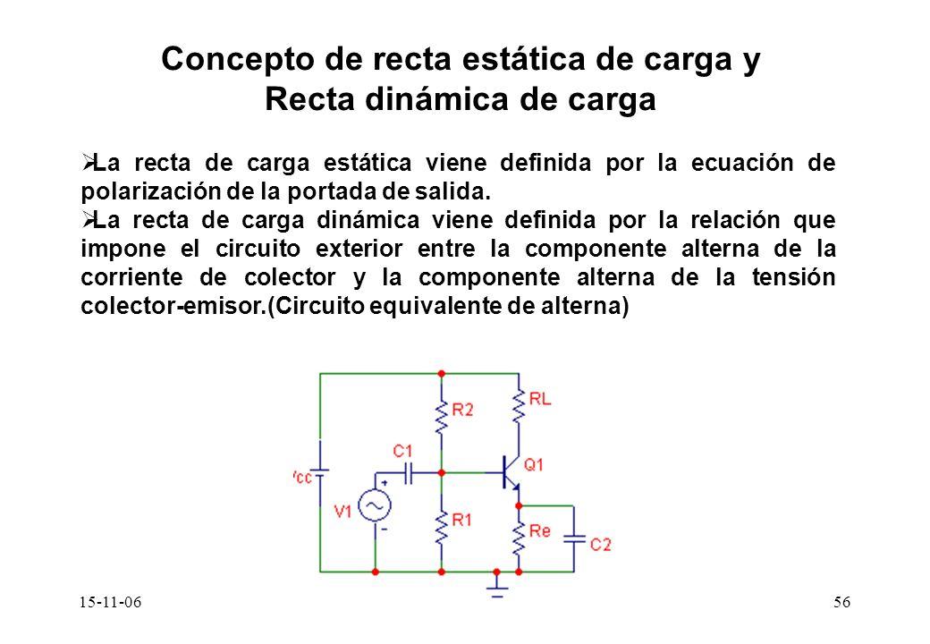 15-11-06Tema 7.- Transistores bipolares56 Concepto de recta estática de carga y Recta dinámica de carga La recta de carga estática viene definida por la ecuación de polarización de la portada de salida.