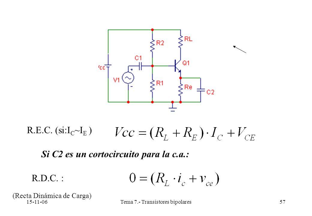 15-11-06Tema 7.- Transistores bipolares57 R.E.C. (si:I C ~I E ) Si C2 es un cortocircuito para la c.a.: R.D.C. : (Recta Dinámica de Carga)