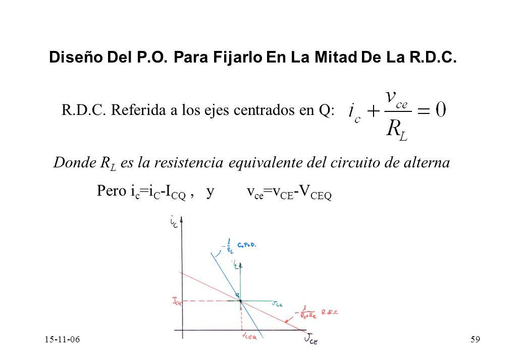 15-11-06Tema 7.- Transistores bipolares59 Diseño Del P.O. Para Fijarlo En La Mitad De La R.D.C. Donde R L es la resistencia equivalente del circuito d