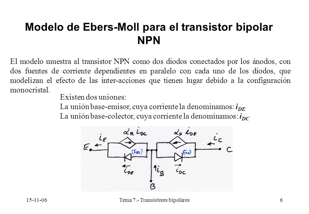 15-11-06Tema 7.- Transistores bipolares7 Modelo de Ebers-Moll para el transistor bipolar NPN (Cont) La fuente de corriente dependiente α F i DE representa el efecto de la corriente a través de la unión base-emisor sobre la corriente de colector (efecto Transistor).