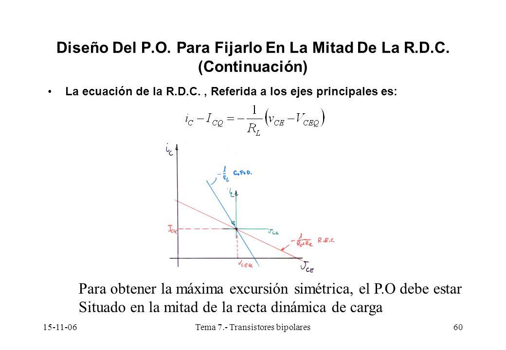 15-11-06Tema 7.- Transistores bipolares60 Diseño Del P.O. Para Fijarlo En La Mitad De La R.D.C. (Continuación) La ecuación de la R.D.C., Referida a lo