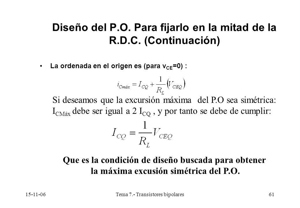 15-11-06Tema 7.- Transistores bipolares61 Diseño del P.O. Para fijarlo en la mitad de la R.D.C. (Continuación) La ordenada en el origen es (para v CE