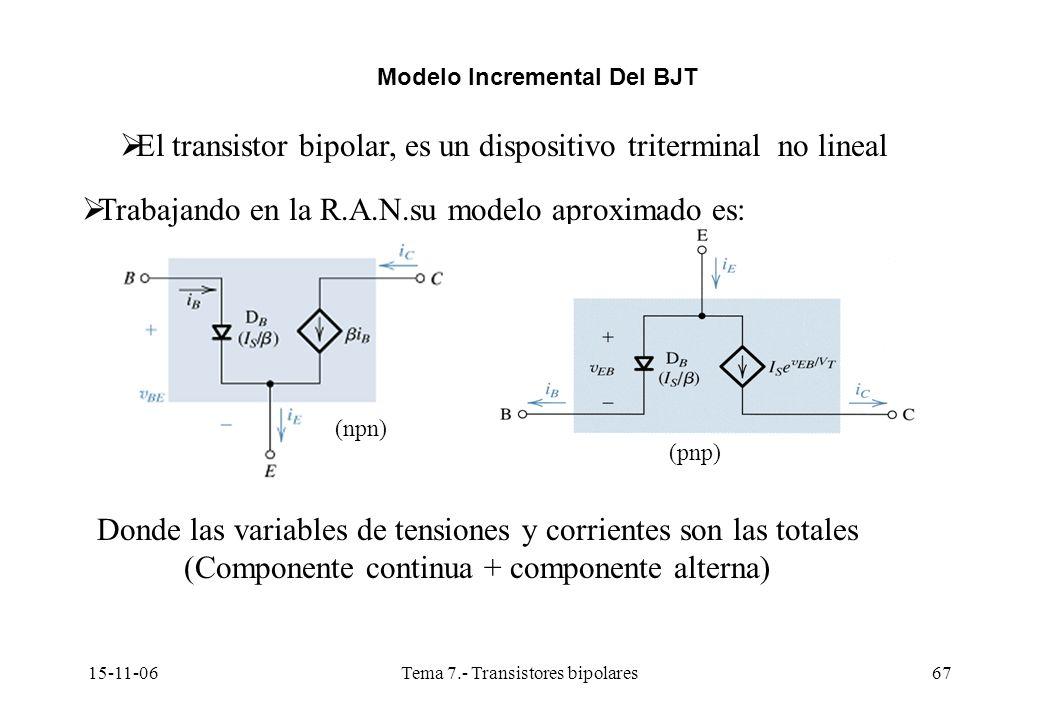15-11-06Tema 7.- Transistores bipolares67 El transistor bipolar, es un dispositivo triterminal no lineal Trabajando en la R.A.N.su modelo aproximado es: Donde las variables de tensiones y corrientes son las totales (Componente continua + componente alterna) (npn) (pnp) Modelo Incremental Del BJT