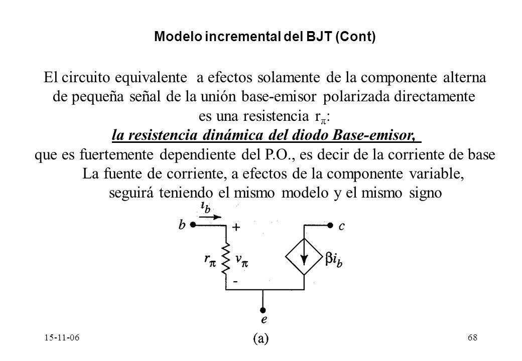 15-11-06Tema 7.- Transistores bipolares68 El circuito equivalente a efectos solamente de la componente alterna de pequeña señal de la unión base-emisor polarizada directamente es una resistencia r π : la resistencia dinámica del diodo Base-emisor, que es fuertemente dependiente del P.O., es decir de la corriente de base La fuente de corriente, a efectos de la componente variable, seguirá teniendo el mismo modelo y el mismo signo Modelo incremental del BJT (Cont)