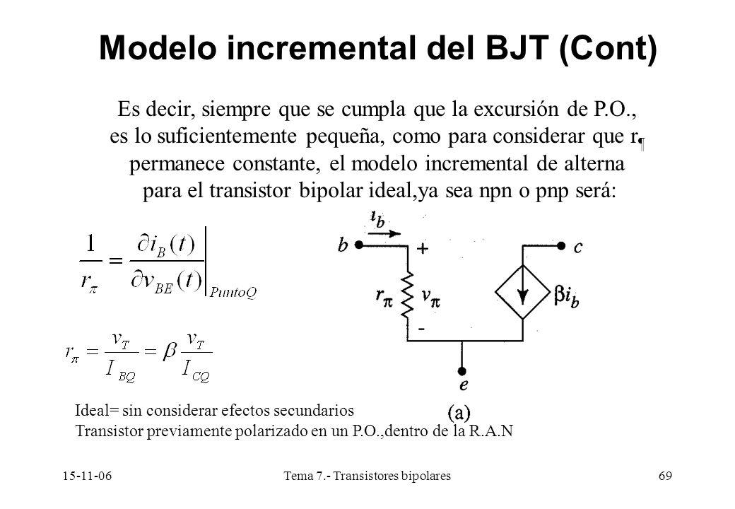 15-11-06Tema 7.- Transistores bipolares69 Es decir, siempre que se cumpla que la excursión de P.O., es lo suficientemente pequeña, como para considera