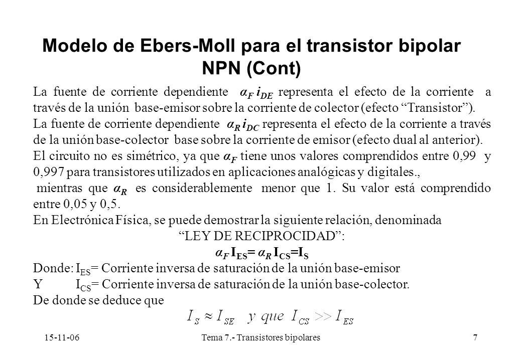 15-11-06Tema 7.- Transistores bipolares7 Modelo de Ebers-Moll para el transistor bipolar NPN (Cont) La fuente de corriente dependiente α F i DE repres
