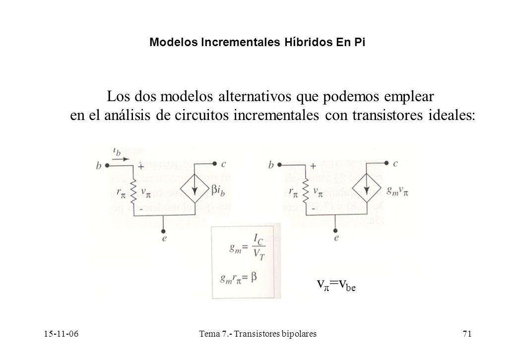15-11-06Tema 7.- Transistores bipolares71 Los dos modelos alternativos que podemos emplear en el análisis de circuitos incrementales con transistores ideales: v π =v be Modelos Incrementales Híbridos En Pi