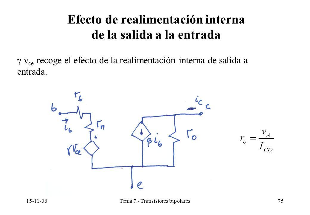 15-11-06Tema 7.- Transistores bipolares75 Efecto de realimentación interna de la salida a la entrada γ v ce recoge el efecto de la realimentación inte