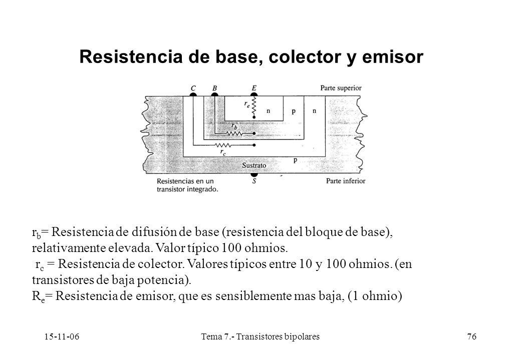 15-11-06Tema 7.- Transistores bipolares76 Resistencia de base, colector y emisor r b = Resistencia de difusión de base (resistencia del bloque de base), relativamente elevada.