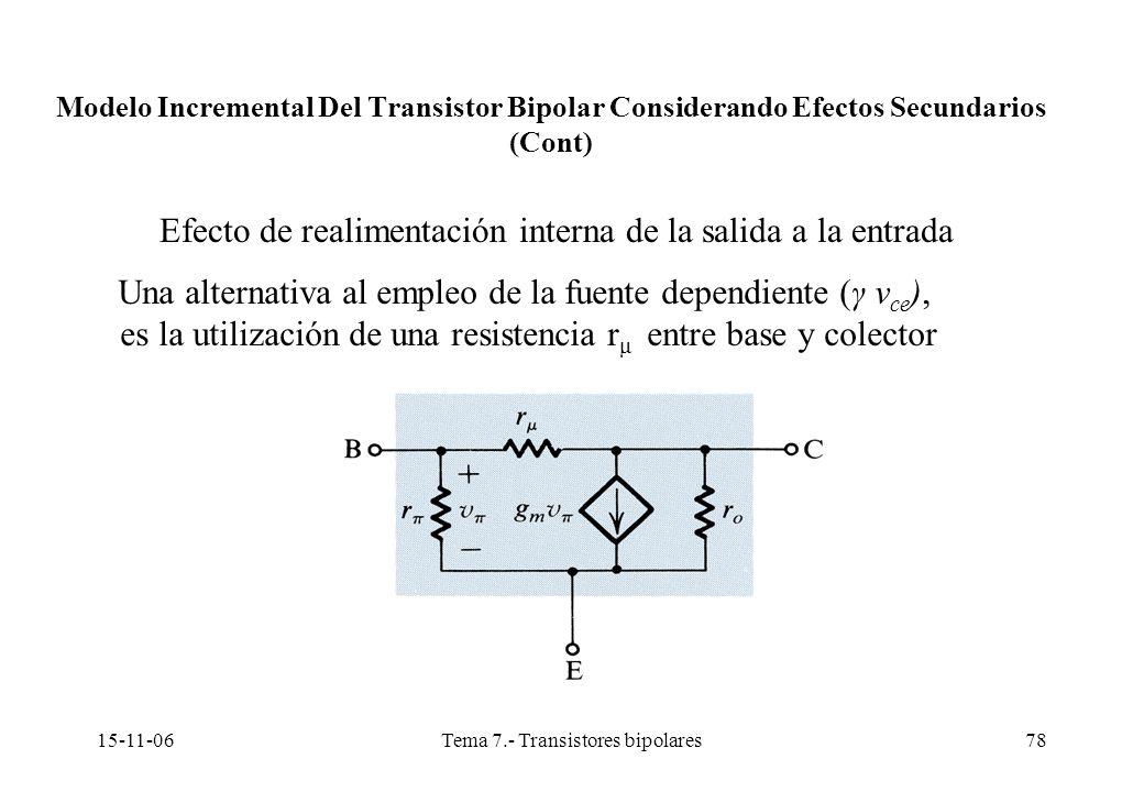 15-11-06Tema 7.- Transistores bipolares78 Modelo Incremental Del Transistor Bipolar Considerando Efectos Secundarios (Cont) Efecto de realimentación interna de la salida a la entrada Una alternativa al empleo de la fuente dependiente (γ v ce ), es la utilización de una resistencia r μ entre base y colector