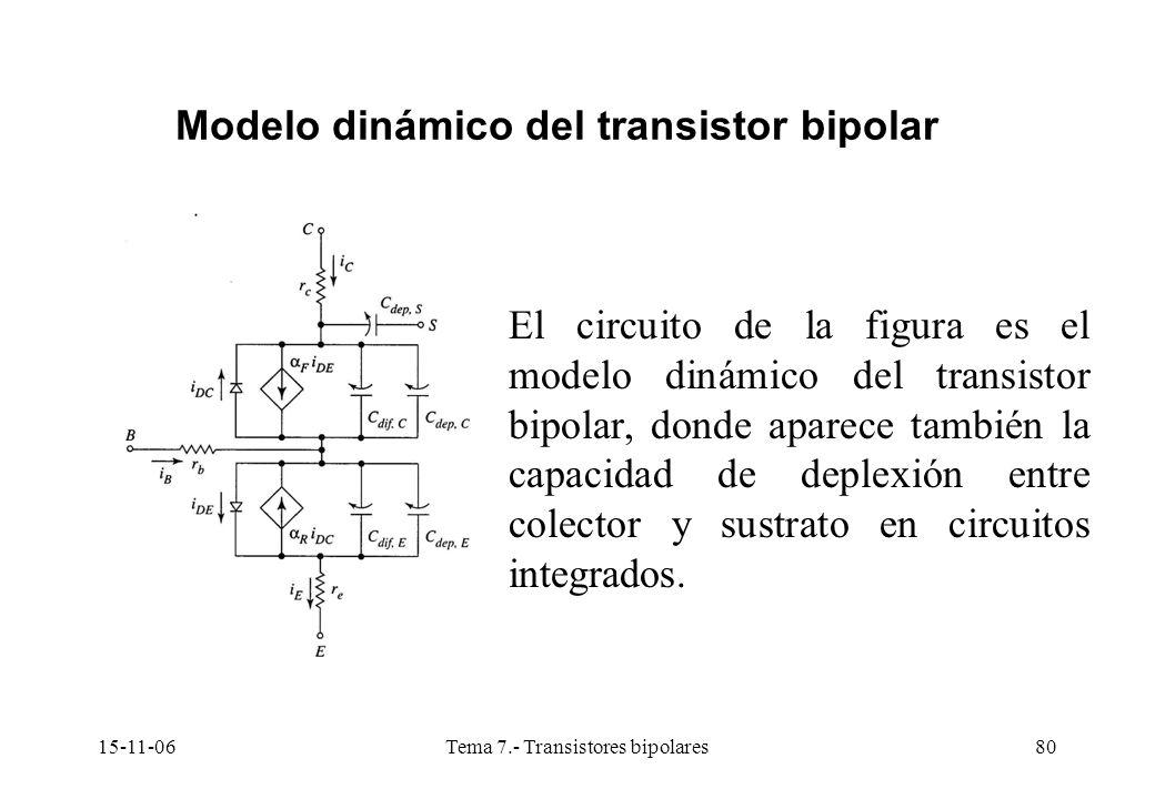 15-11-06Tema 7.- Transistores bipolares80 Modelo dinámico del transistor bipolar El circuito de la figura es el modelo dinámico del transistor bipolar, donde aparece también la capacidad de deplexión entre colector y sustrato en circuitos integrados.
