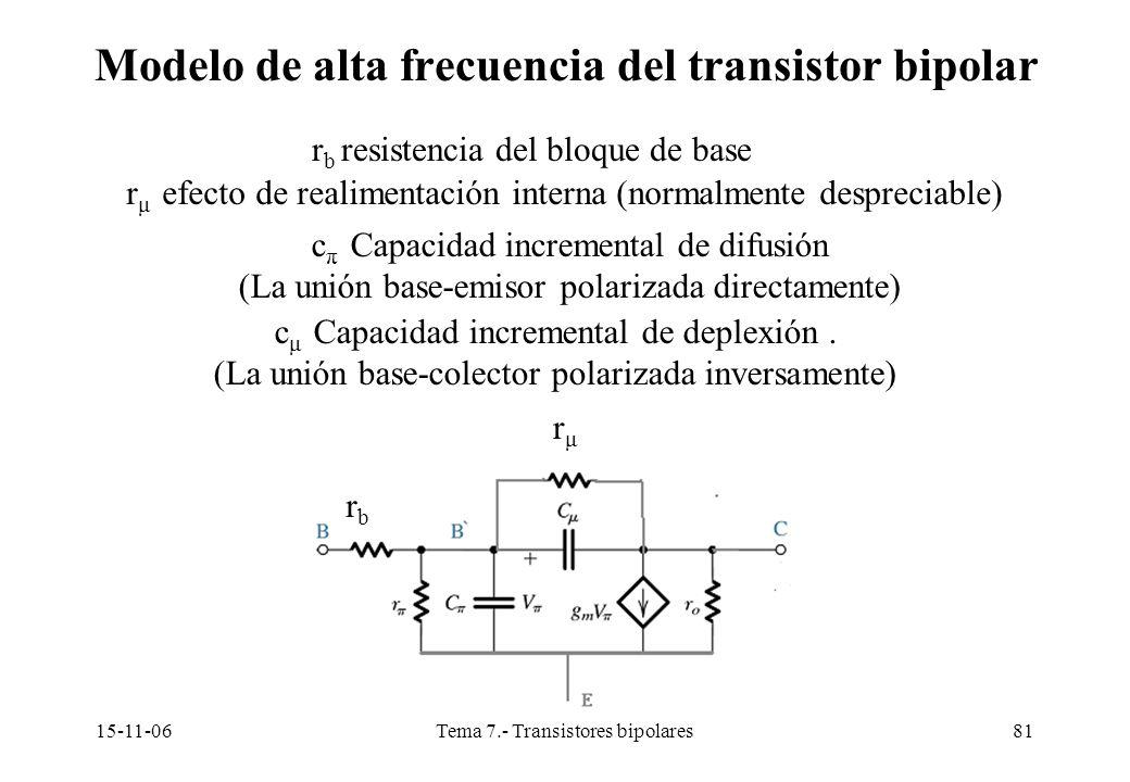 15-11-06Tema 7.- Transistores bipolares81 rμrμ r b resistencia del bloque de base r μ efecto de realimentación interna (normalmente despreciable) rbrb c π Capacidad incremental de difusión (La unión base-emisor polarizada directamente) c μ Capacidad incremental de deplexión.