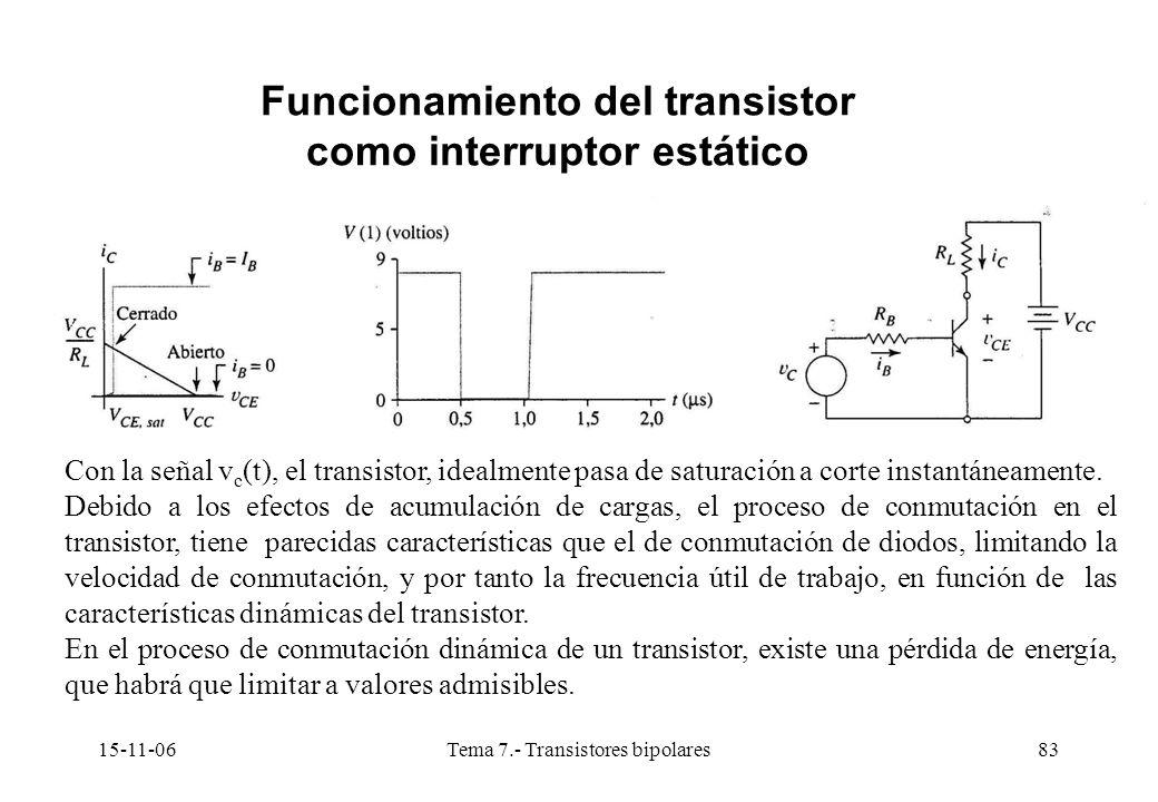 15-11-06Tema 7.- Transistores bipolares83 Funcionamiento del transistor como interruptor estático Con la señal v c (t), el transistor, idealmente pasa