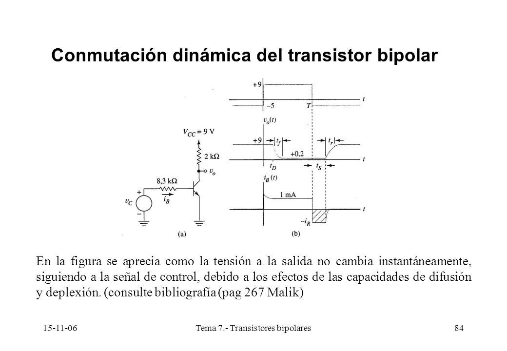 15-11-06Tema 7.- Transistores bipolares84 Conmutación dinámica del transistor bipolar En la figura se aprecia como la tensión a la salida no cambia in