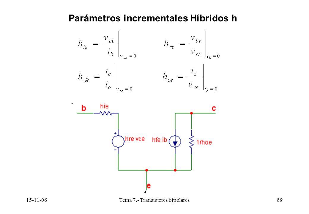 15-11-06Tema 7.- Transistores bipolares89 Parámetros incrementales Híbridos h
