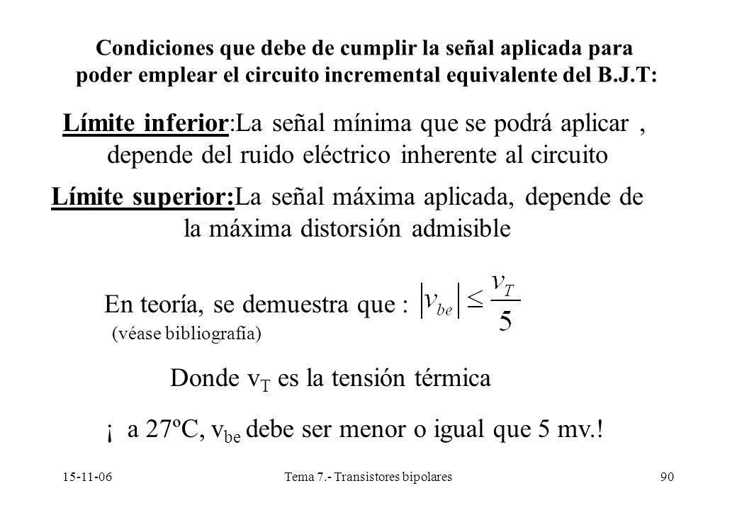 15-11-06Tema 7.- Transistores bipolares90 Límite inferior:La señal mínima que se podrá aplicar, depende del ruido eléctrico inherente al circuito Límite superior:La señal máxima aplicada, depende de la máxima distorsión admisible En teoría, se demuestra que : (véase bibliografía) Donde v T es la tensión térmica ¡ a 27ºC, v be debe ser menor o igual que 5 mv..
