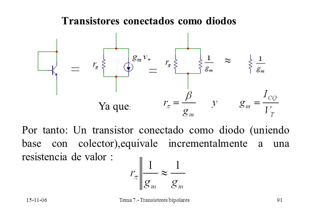 15-11-06Tema 7.- Transistores bipolares91 Ya que : Por tanto: Un transistor conectado como diodo (uniendo base con colector),equivale incrementalmente a una resistencia de valor : Transistores conectados como diodos