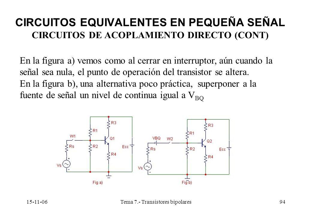 15-11-06Tema 7.- Transistores bipolares94 CIRCUITOS EQUIVALENTES EN PEQUEÑA SEÑAL CIRCUITOS DE ACOPLAMIENTO DIRECTO (CONT) En la figura a) vemos como al cerrar en interruptor, aún cuando la señal sea nula, el punto de operación del transistor se altera.