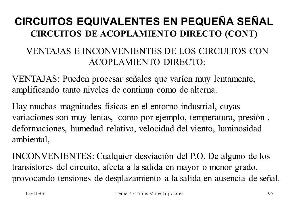 15-11-06Tema 7.- Transistores bipolares95 CIRCUITOS EQUIVALENTES EN PEQUEÑA SEÑAL CIRCUITOS DE ACOPLAMIENTO DIRECTO (CONT) VENTAJAS E INCONVENIENTES D