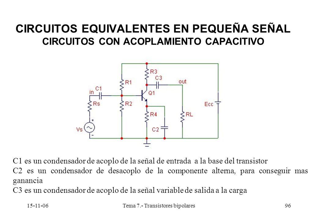 15-11-06Tema 7.- Transistores bipolares96 CIRCUITOS EQUIVALENTES EN PEQUEÑA SEÑAL CIRCUITOS CON ACOPLAMIENTO CAPACITIVO C1 es un condensador de acoplo