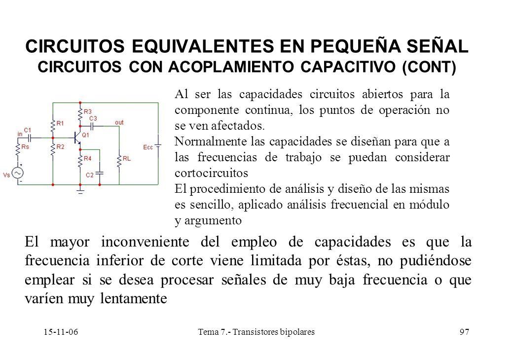 15-11-06Tema 7.- Transistores bipolares97 CIRCUITOS EQUIVALENTES EN PEQUEÑA SEÑAL CIRCUITOS CON ACOPLAMIENTO CAPACITIVO (CONT) Al ser las capacidades