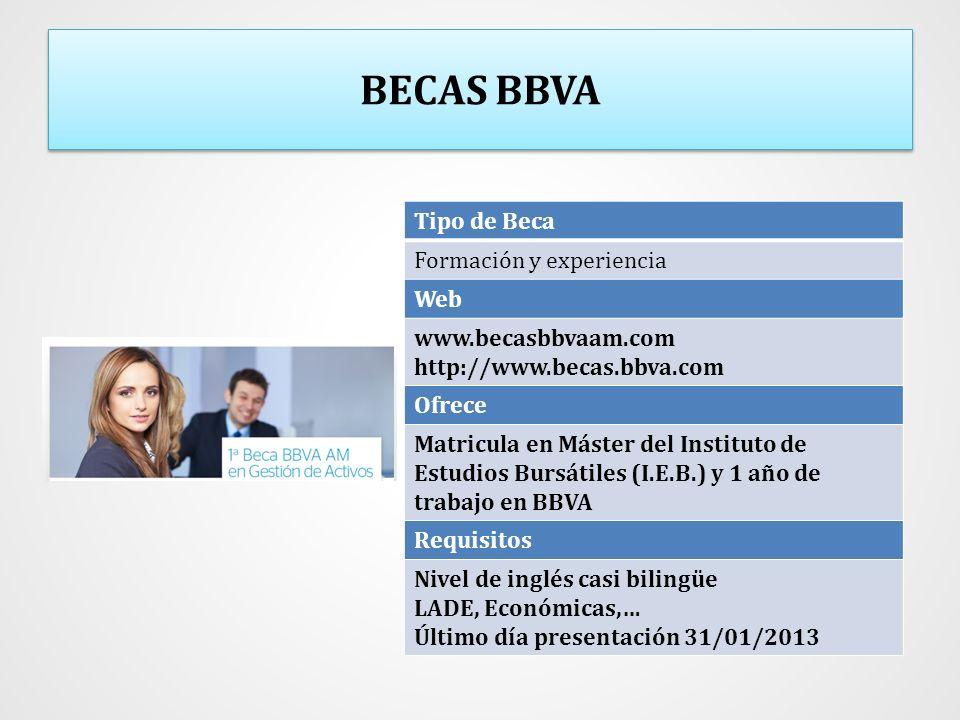 BECAS BBVA Tipo de Beca Formación y experiencia Web www.becasbbvaam.com http://www.becas.bbva.com Ofrece Matricula en Máster del Instituto de Estudios
